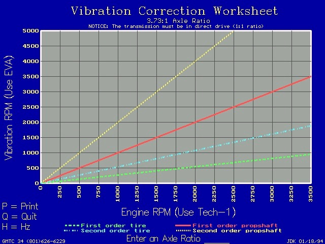 Vibrate 1.0 Main Screen in MS-DOS 6.0